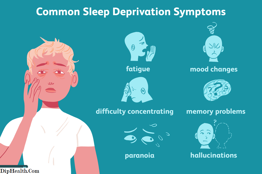 most common symptoms of sleep deprivation